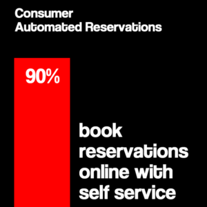 Reservations with Voice Alexa